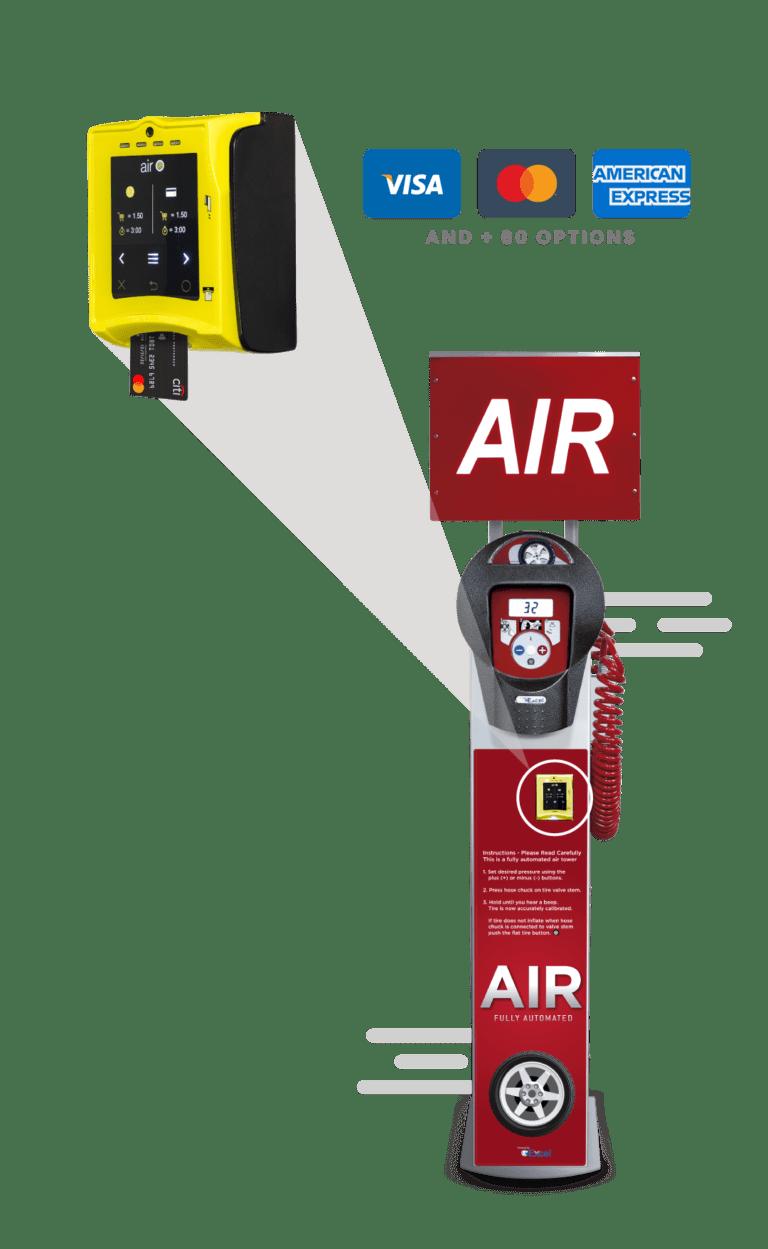 Digital Air Credit Card Air Machine Coin